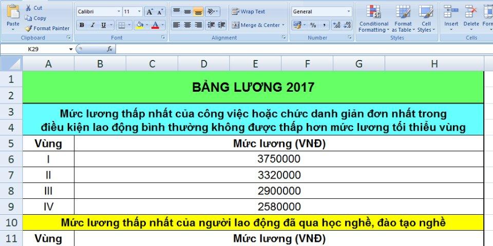 Khi xây dựng thang lương, bảng lương 2017
